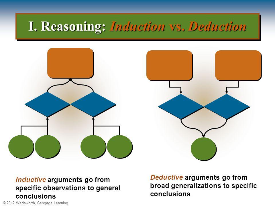 © 2012 Wadsworth, Cengage Learning I. Reasoning: Induction vs.