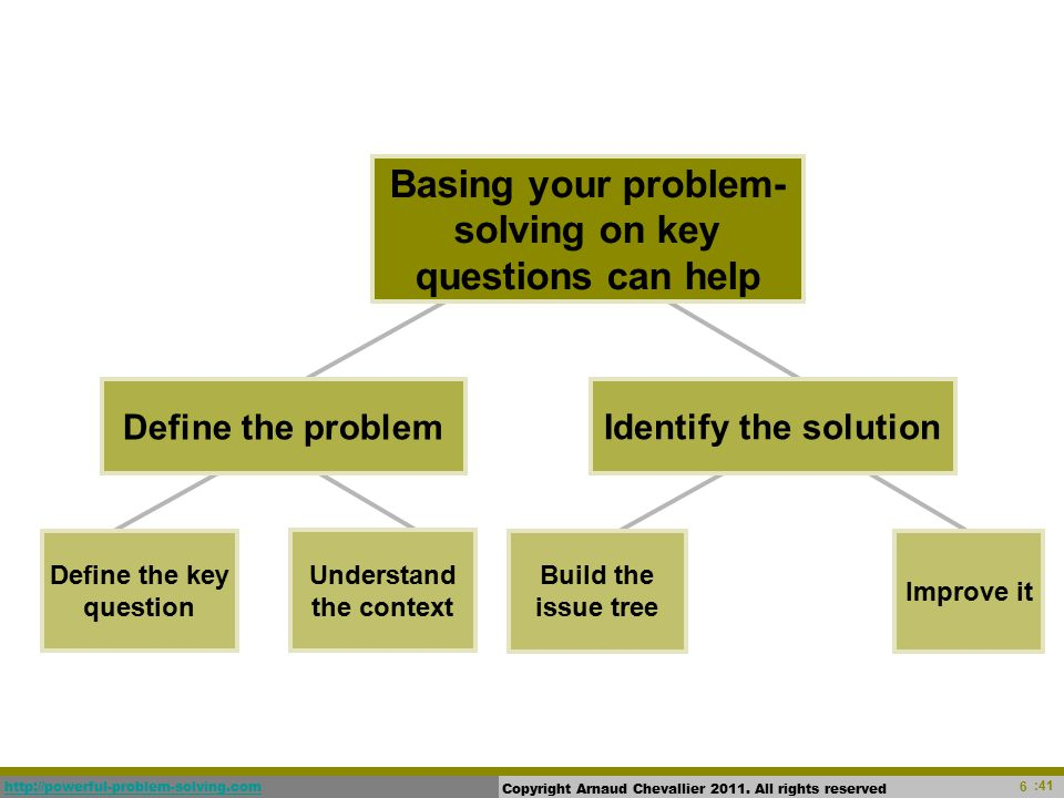 6 :41 http://powerful-problem-solving.com Copyright Arnaud Chevallier 2011.