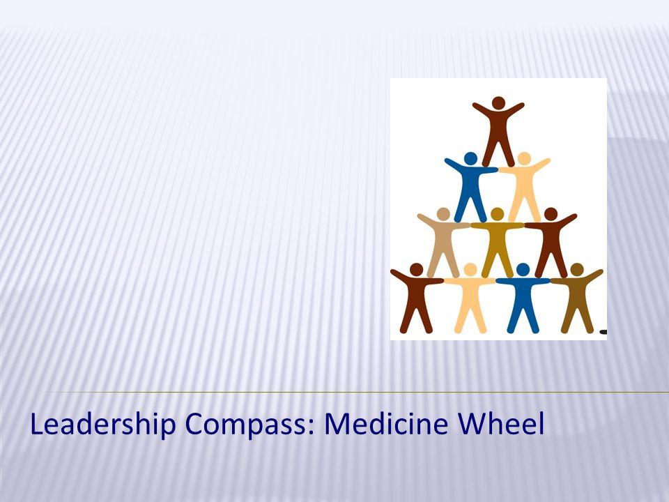Leadership Compass: Medicine Wheel