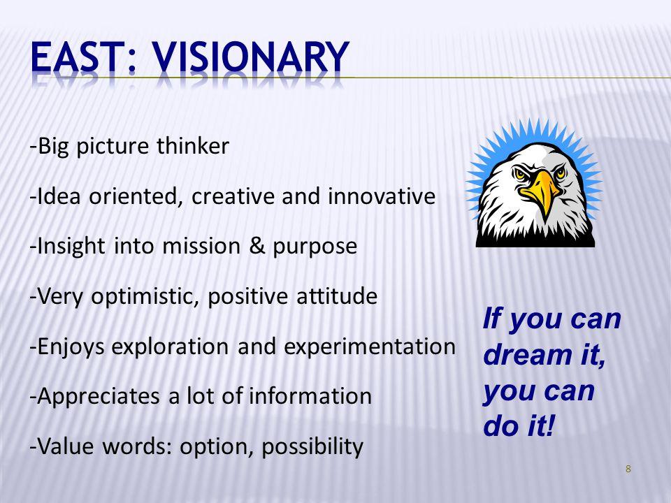 - Big picture thinker -Idea oriented, creative and innovative -Insight into mission & purpose -Very optimistic, positive attitude -Enjoys exploration