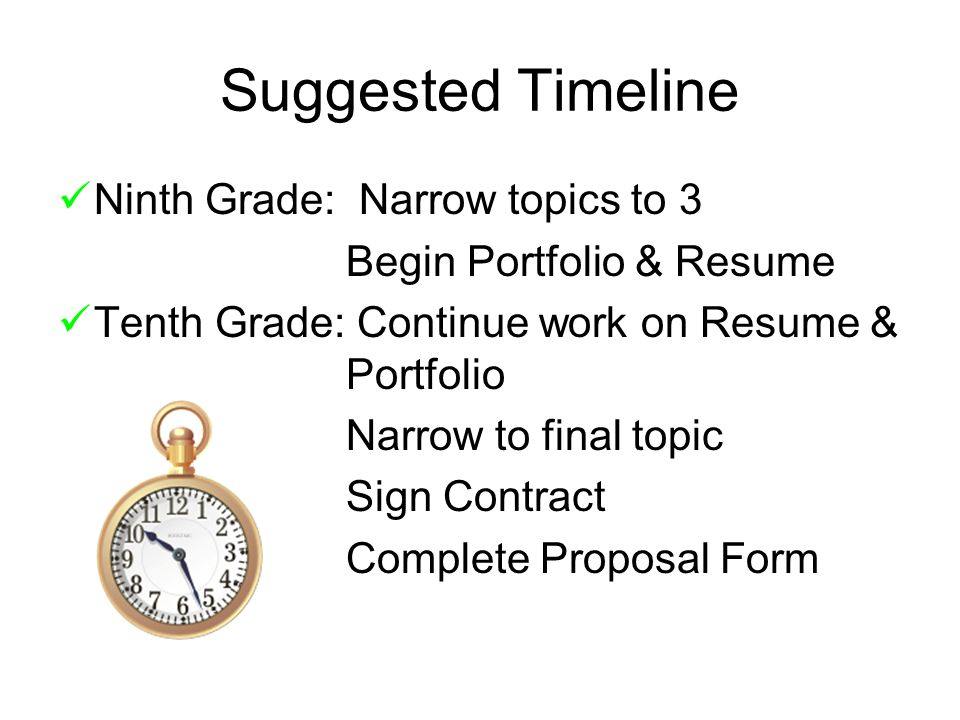 Suggested Timeline Ninth Grade: Narrow topics to 3 Begin Portfolio & Resume Tenth Grade: Continue work on Resume & Portfolio Narrow to final topic Sig