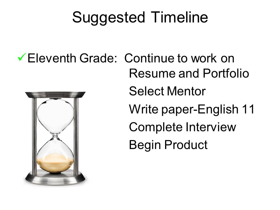 Suggested Timeline Eleventh Grade: Continue to work on Resume and Portfolio Select Mentor Write paper-English 11 Complete Interview Begin Product
