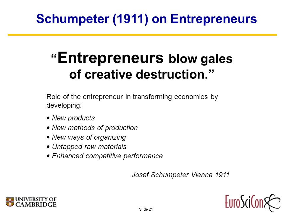 Slide 21 Schumpeter (1911) on Entrepreneurs Entrepreneurs blow gales of creative destruction. Role of the entrepreneur in transforming economies by developing:  New products  New methods of production  New ways of organizing  Untapped raw materials  Enhanced competitive performance Josef Schumpeter Vienna 1911