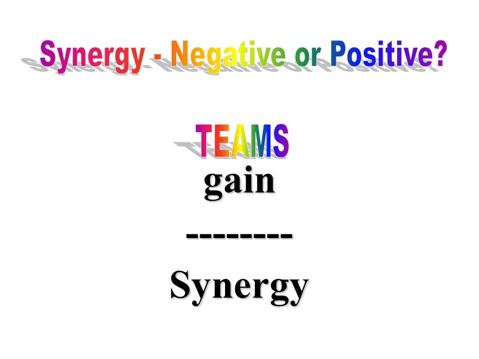 gain--------Synergy