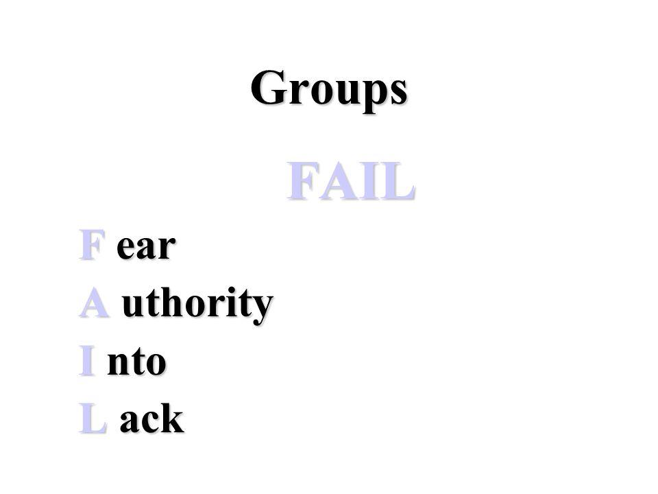 Groups FAIL F ear A uthority I nto L ack
