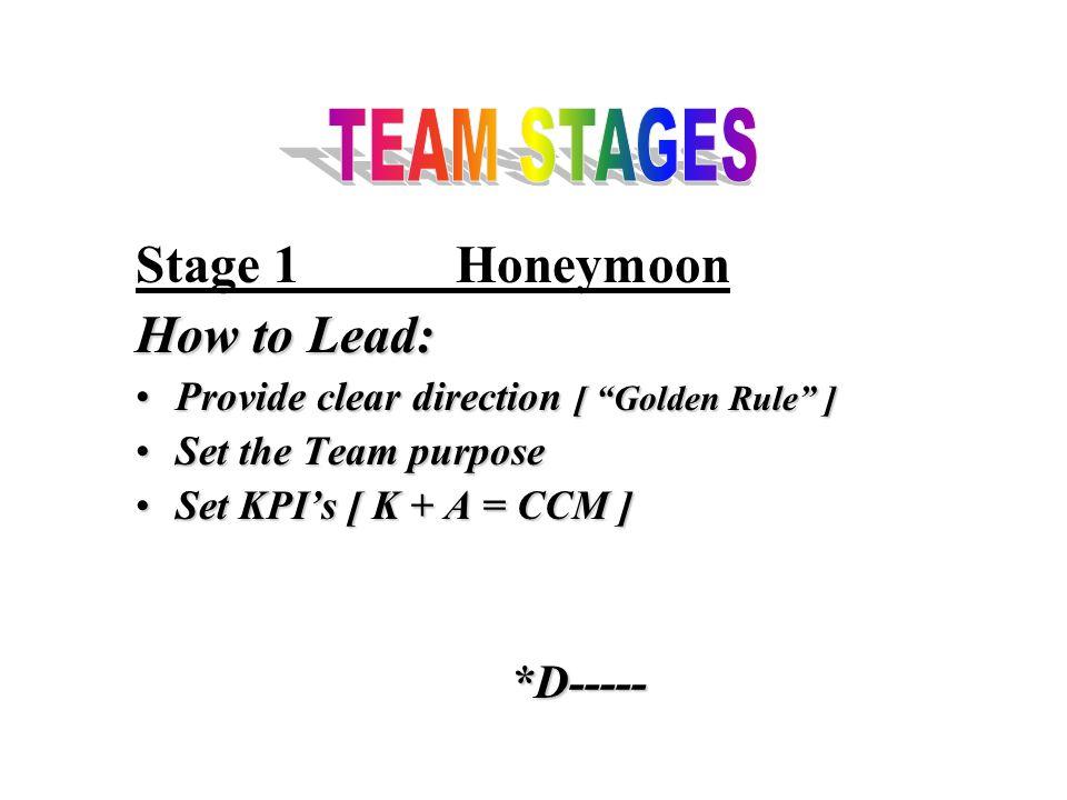 Stage 1Honeymoon How to Lead: Provide clear direction [ Golden Rule ]Provide clear direction [ Golden Rule ] Set the Team purposeSet the Team purpose Set KPI's [ K + A = CCM ]Set KPI's [ K + A = CCM ]*D-----