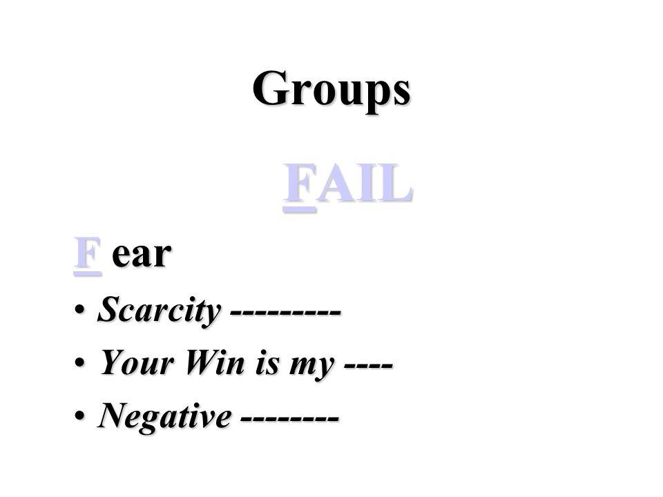 Groups FAIL F ear Scarcity ---------Scarcity --------- Your Win is my ----Your Win is my ---- Negative --------Negative --------