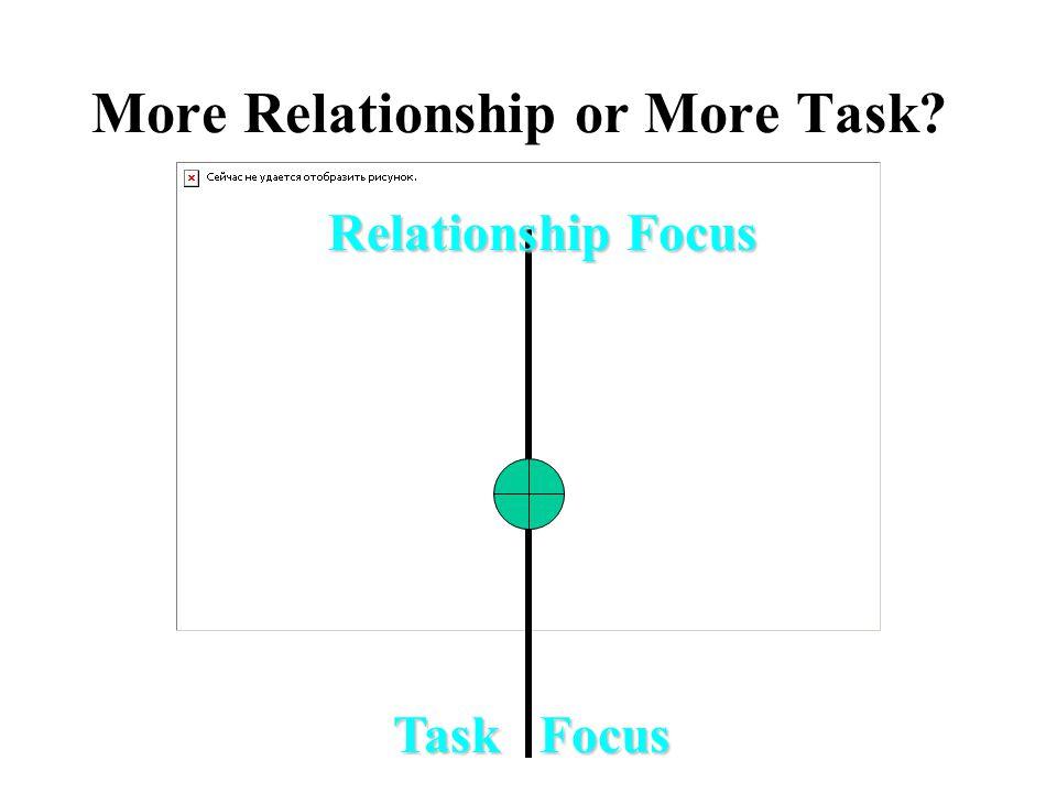 More Relationship or More Task Relationship Focus Task Focus Task Focus