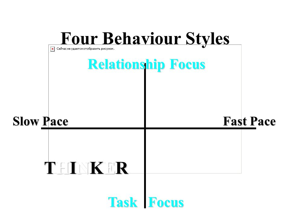 Four Behaviour Styles Slow Pace Fast Pace Relationship Focus Task Focus Task Focus THINKERTHINKERTHINKERTHINKER