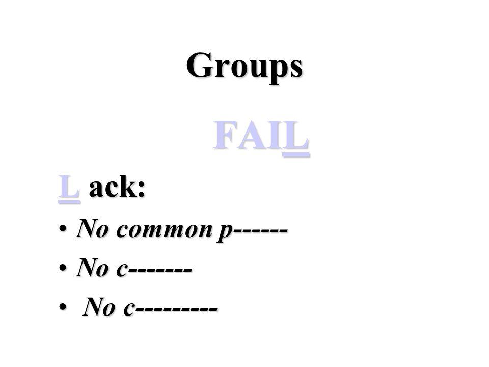 Groups FAIL L ack: No common p------No common p------ No c-------No c------- No c--------- No c---------