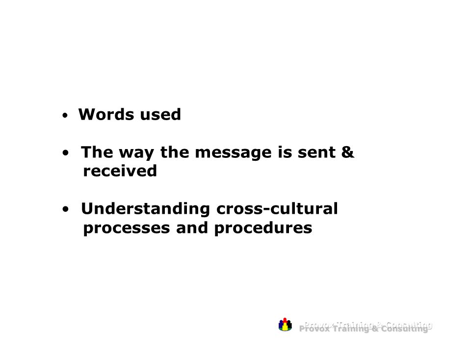 Words used The way the message is sent & received Understanding cross-cultural processes and procedures