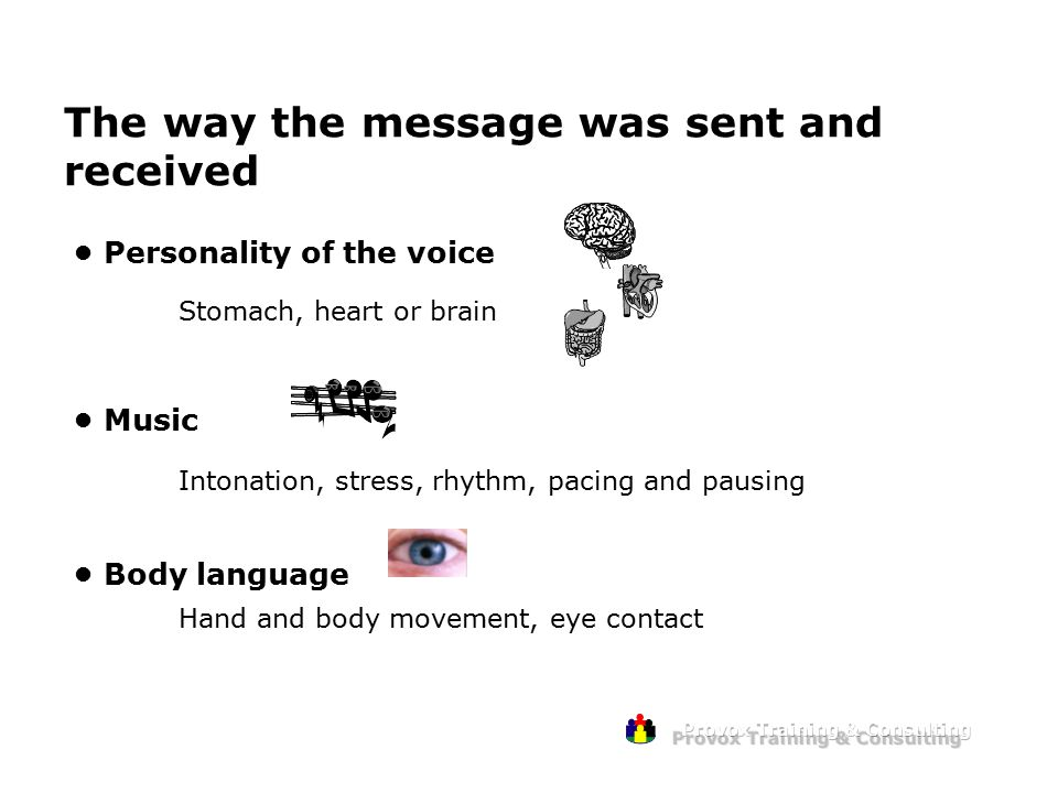 The way the message was sent and received Personality of the voice Stomach, heart or brain Music Intonation, stress, rhythm, pacing and pausing Body language Hand and body movement, eye contact