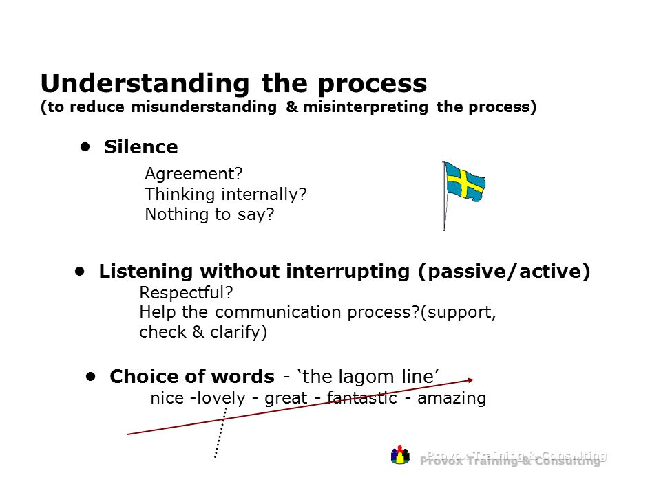 Understanding the process (to reduce misunderstanding & misinterpreting the process) Silence Agreement.
