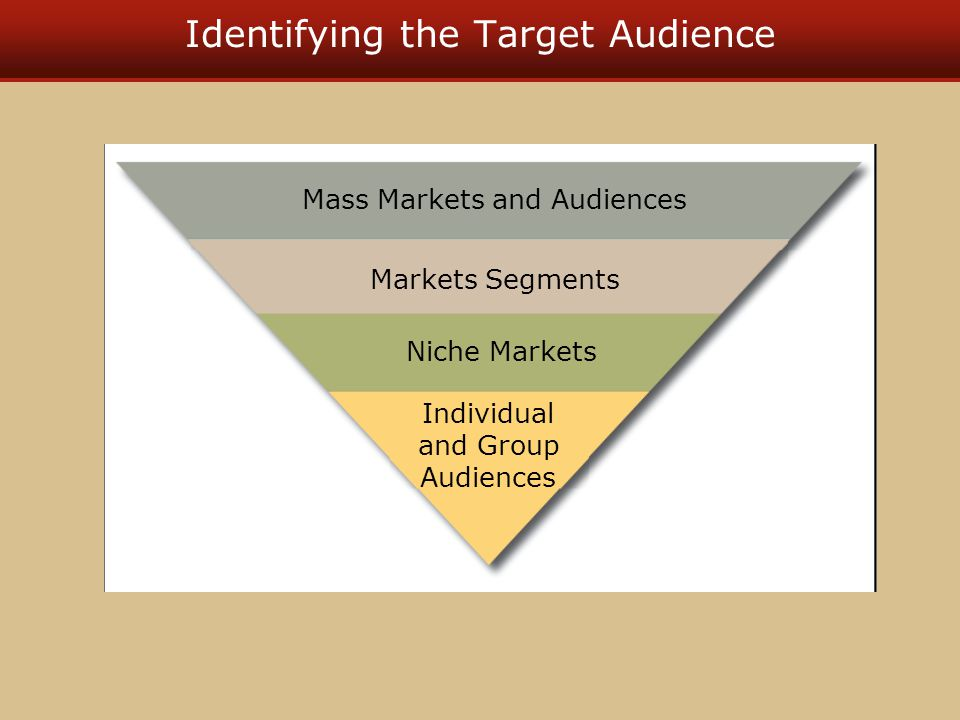 Identifying the Target Audience Mass Markets and Audiences Markets Segments Niche Markets Individual and Group Audiences