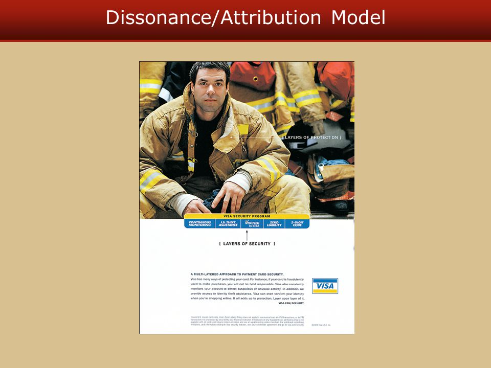 Dissonance/Attribution Model