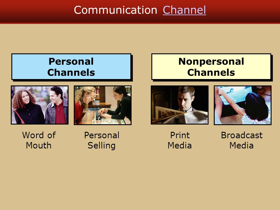 Communication ChannelChannel Personal Channels Personal Selling Word of Mouth Nonpersonal Channels Print Media Broadcast Media
