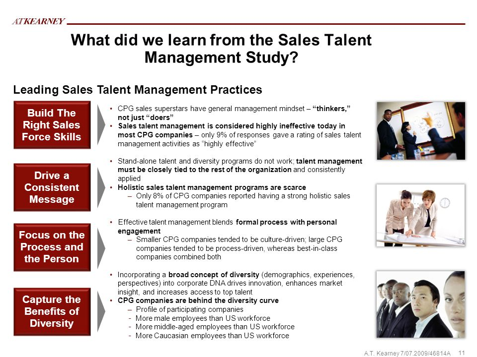 11 A.T. Kearney 7/07.2009/46814A What did we learn from the Sales Talent Management Study.