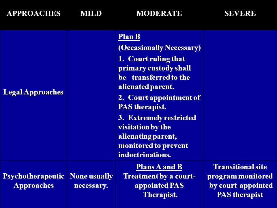 APPROACHESMILDMODERATESEVERE Legal Approaches Plan B (Occasionally Necessary) 1.
