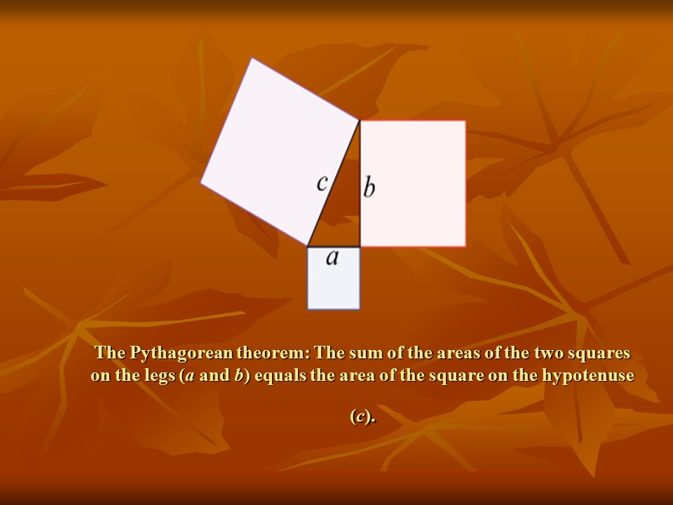 The Pythagorean theorem: The sum of the areas of the two squares on the legs (a and b) equals the area of the square on the hypotenuse (c).