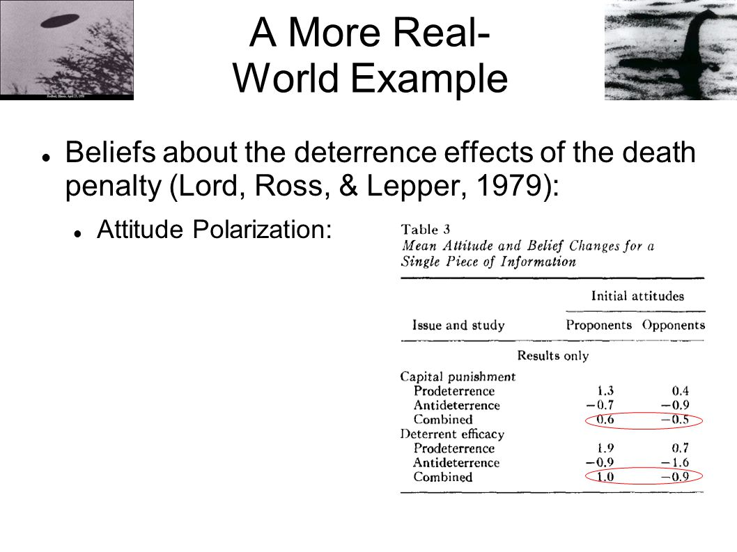 A More Real- World Example Beliefs about the deterrence effects of the death penalty (Lord, Ross, & Lepper, 1979): Attitude Polarization:
