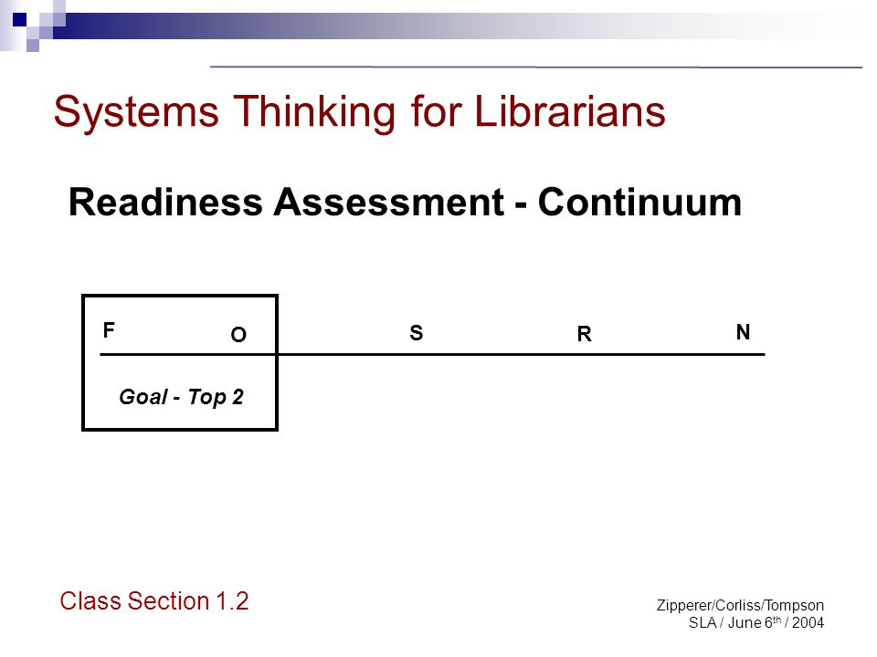 Zipperer/Corliss/Tompson SLA / June 6 th / 2004 Systems Thinking for Librarians Readiness Assessment - Continuum Class Section 1.2 F O S R N Goal - To