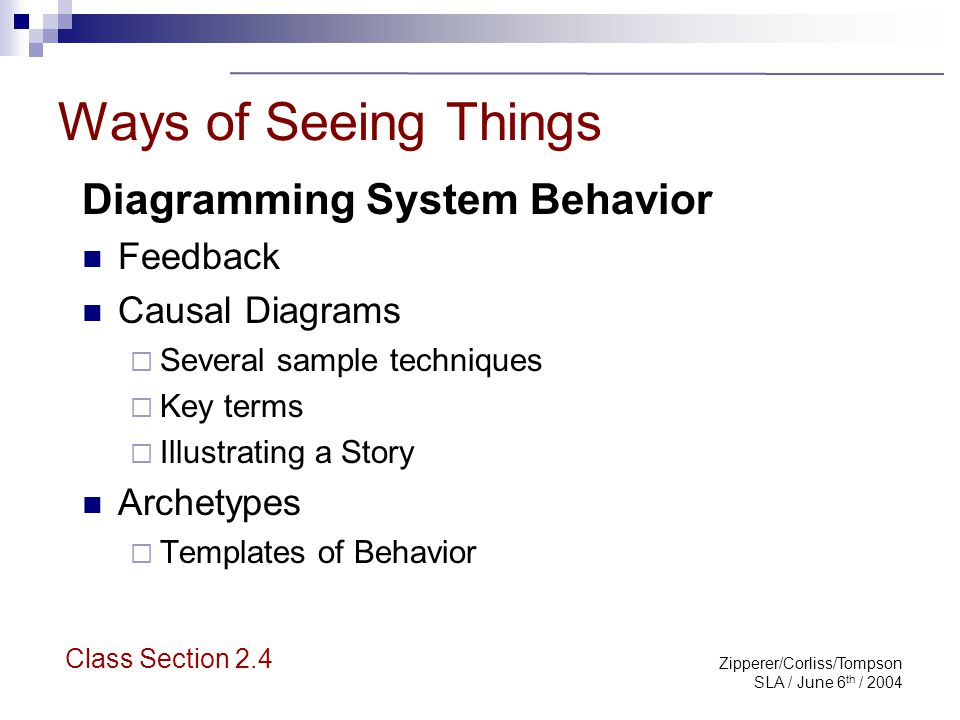 Zipperer/Corliss/Tompson SLA / June 6 th / 2004 Ways of Seeing Things Diagramming System Behavior Feedback Causal Diagrams  Several sample techniques