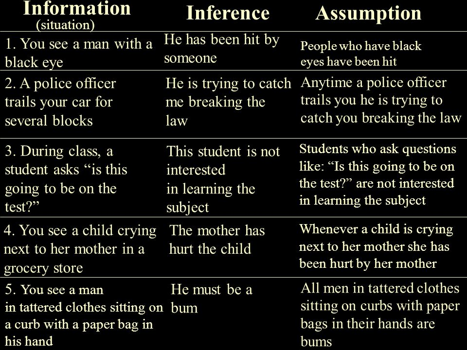 Information Inference Assumption 1. You see a man with a black eye 2.