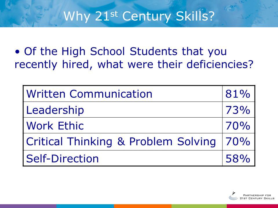 Why 21 st Century Skills.