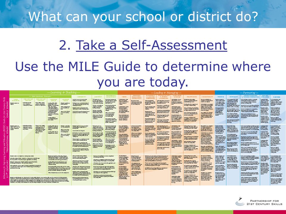 2. Take a Self-Assessment Use the MILE Guide to determine where you are today.