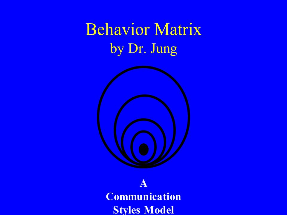 Behavior Matrix by Dr. Jung A Communication Styles Model