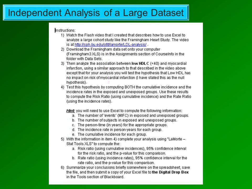 Independent Analysis of a Large Dataset