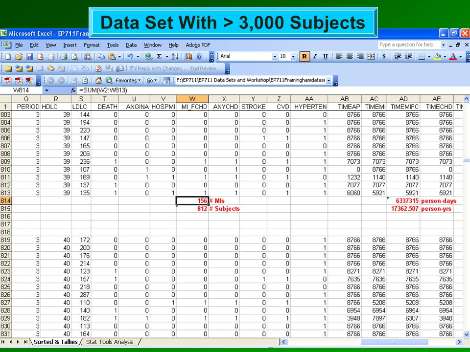 Data Set With > 3,000 Subjects