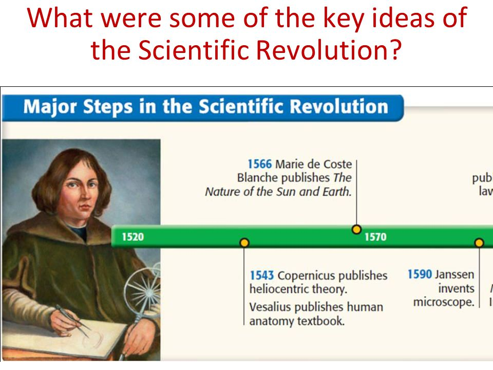What were some of the key ideas of the Scientific Revolution?