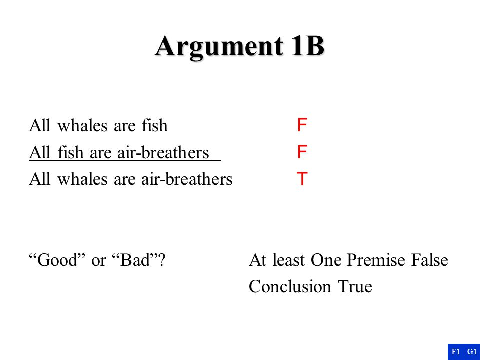 Argument 1B All whales are fish All fish are air-breathers All whales are air-breathers Good or Bad .