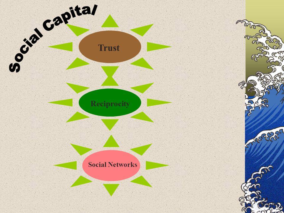 Trust Reciprocity Social Networks