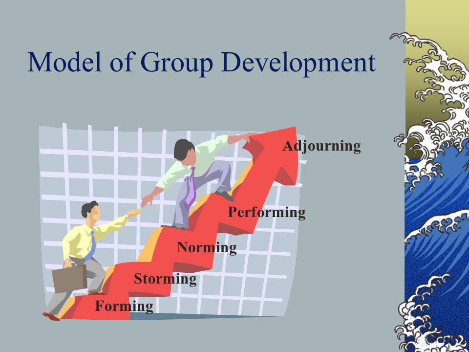 Model of Group Development Forming Storming Norming Performing Adjourning