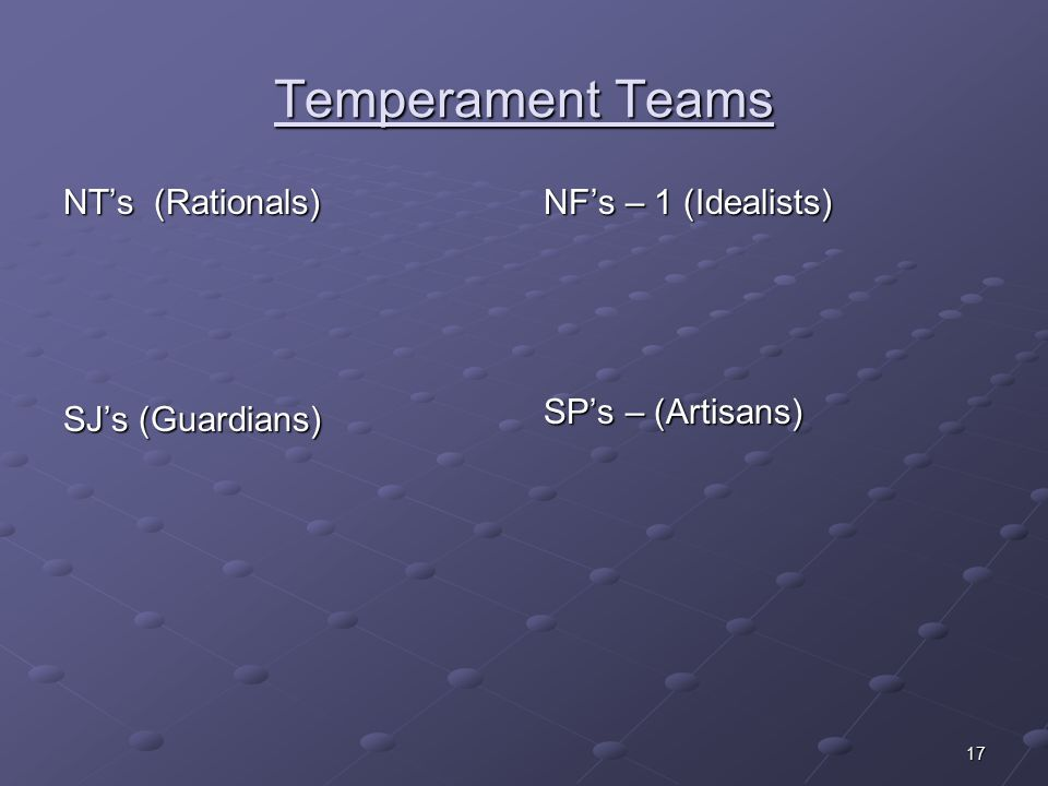 17 Temperament Teams NT's (Rationals) SJ's (Guardians) NF's – 1 (Idealists) SP's – (Artisans)