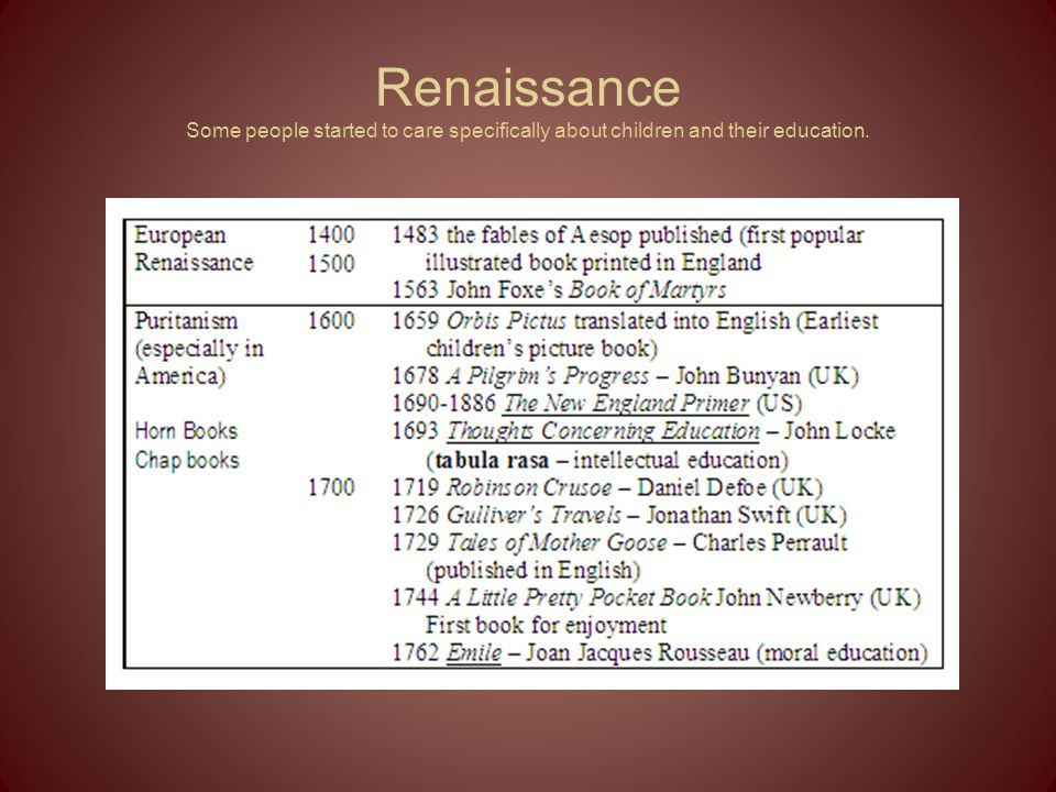 Renaissance Some people started to care specifically about children and their education.