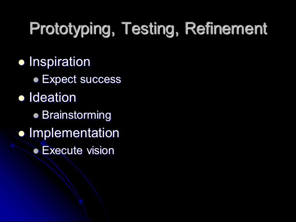 Prototyping, Testing, Refinement Inspiration Inspiration Expect success Expect success Ideation Ideation Brainstorming Brainstorming Implementation Im