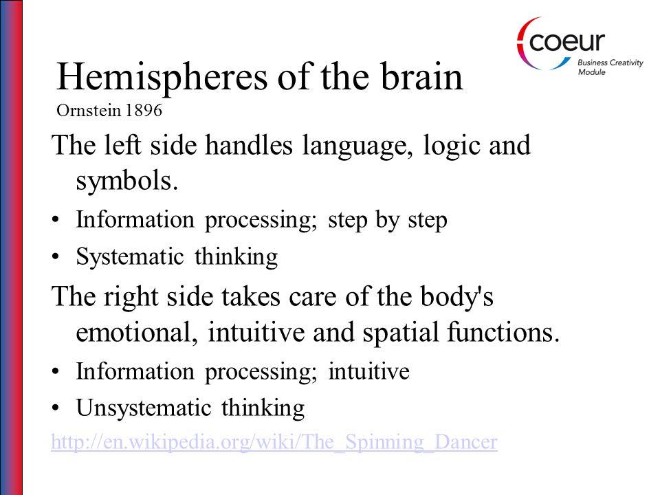 Hemispheres of the brain Ornstein 1896 The left side handles language, logic and symbols.