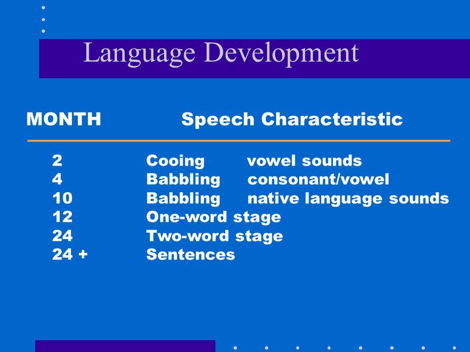 Language Development MONTH Speech Characteristic 2Cooing vowel sounds 4Babbling consonant/vowel 10Babbling native language sounds 12One-word stage 24T