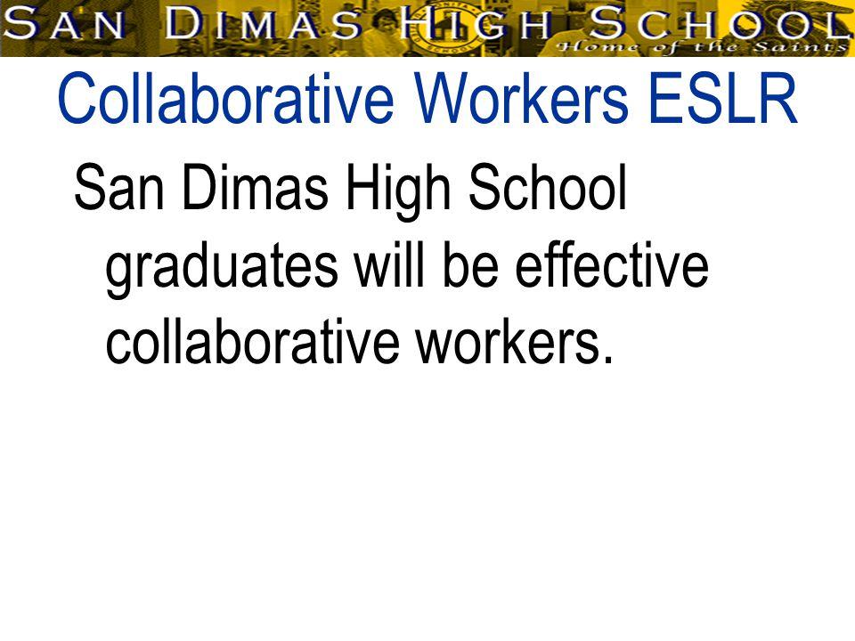 Civic Responsibility ESLR San Dimas High School graduates will display civic responsibility and an appreciation for our American democracy.