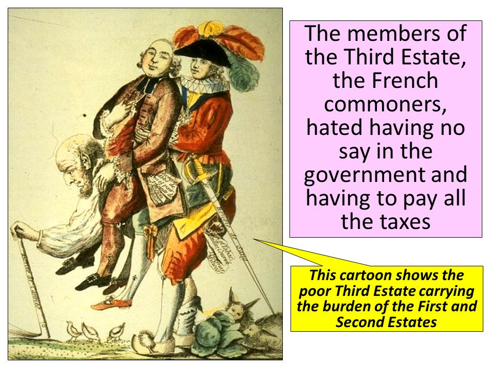 This group paid 50% of their income in taxes The Third Estate made up 97% of the population and was mostly made up of extremely poor peasants