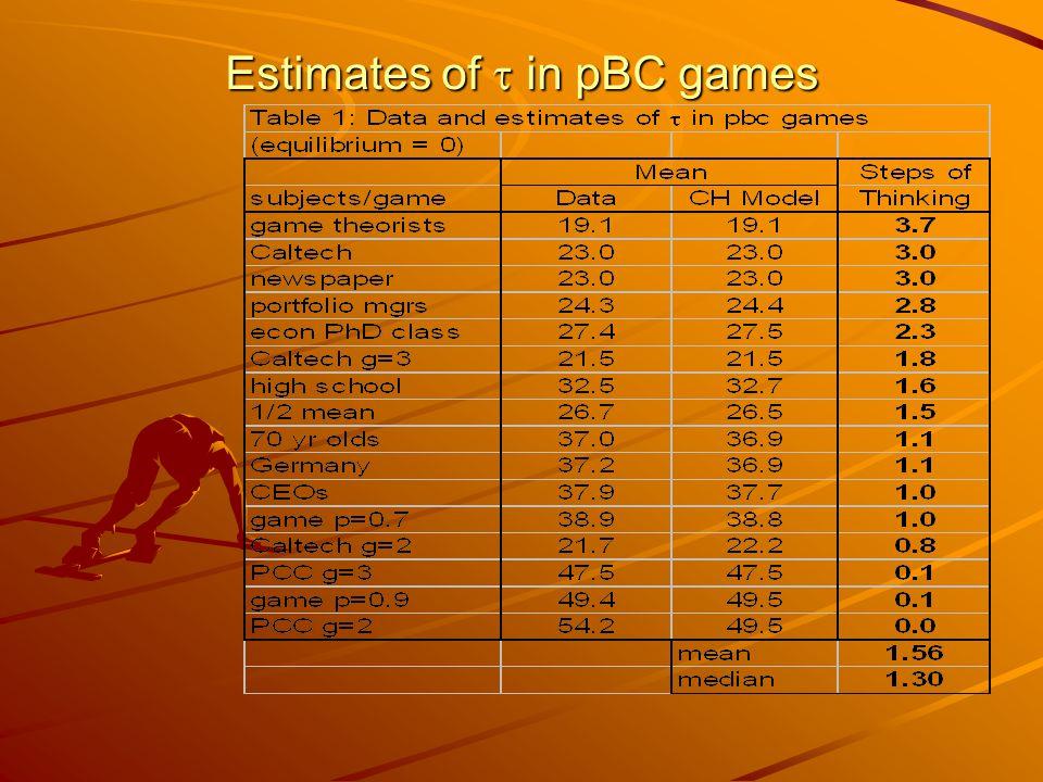 Estimates of  in pBC games