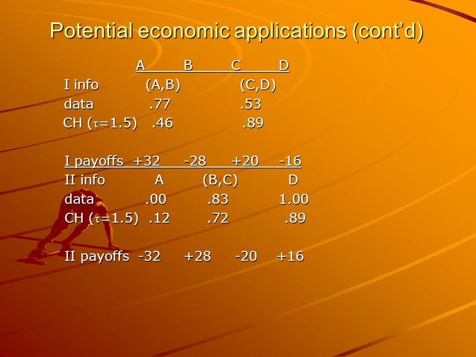 Potential economic applications (cont'd) ABCD ABCD I info (A,B) (C,D) I info (A,B) (C,D) data.77.53 data.77.53 CH (=1.5).46.89 CH (=1.5).46.89 I payoffs +32-28+20-16 II info A (B,C) D data.00.831.00 CH (=1.5).12.72.89 II payoffs -32 +28 -20 +16