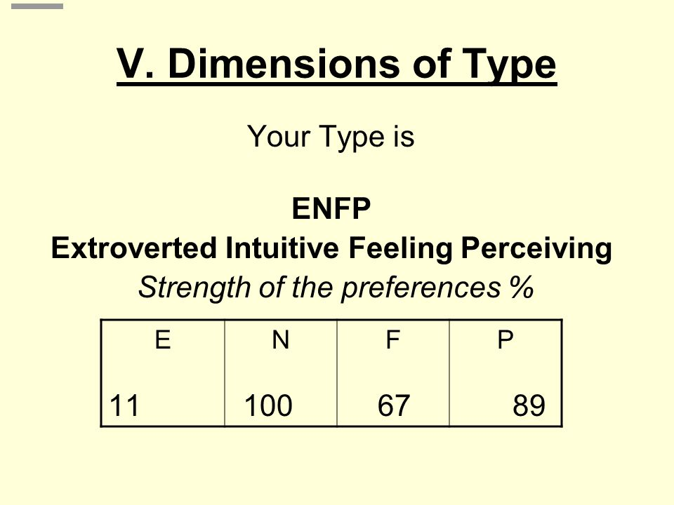 V. Dimensions of Type Your Type is ENFP Extroverted Intuitive Feeling Perceiving Strength of the preferences % 11100 67 89 ENFP