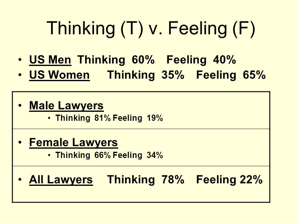 Thinking (T) v.