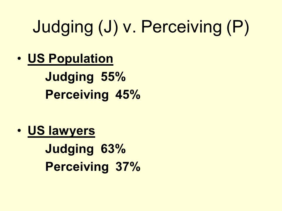 Judging (J) v.