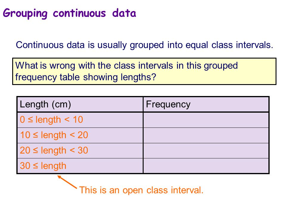 Grouping continuous data Continuous data is usually grouped into equal class intervals.