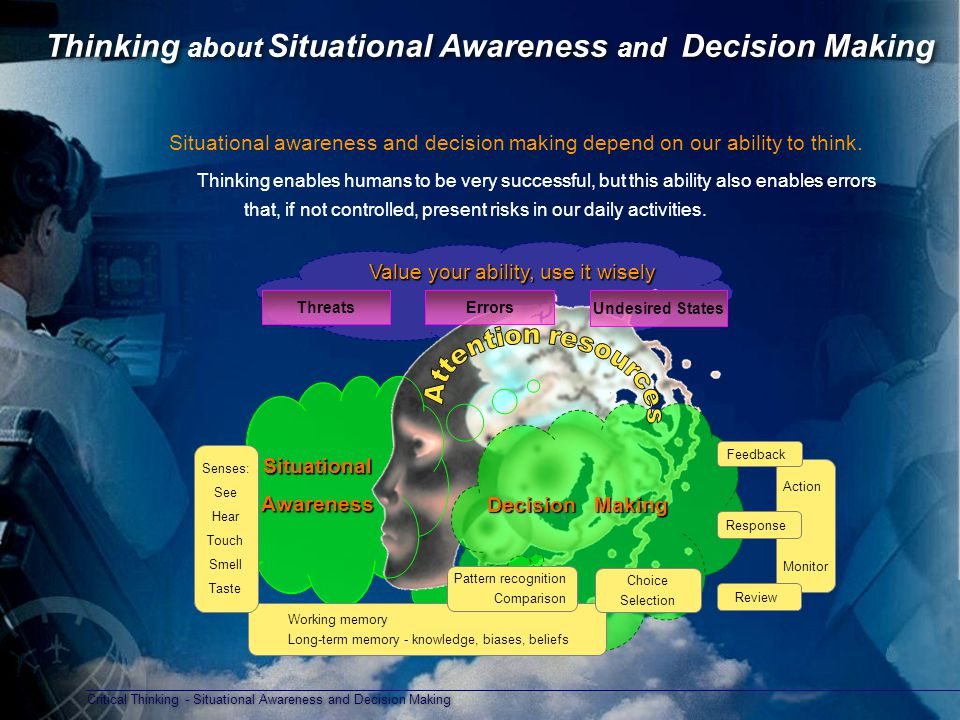 Critical Thinking - Situational Awareness and Decision Making All flight and ground operations Thinking about Situational Awareness and Decision Makin